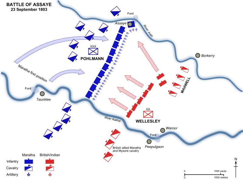 Plan de la bataille d'Assaye