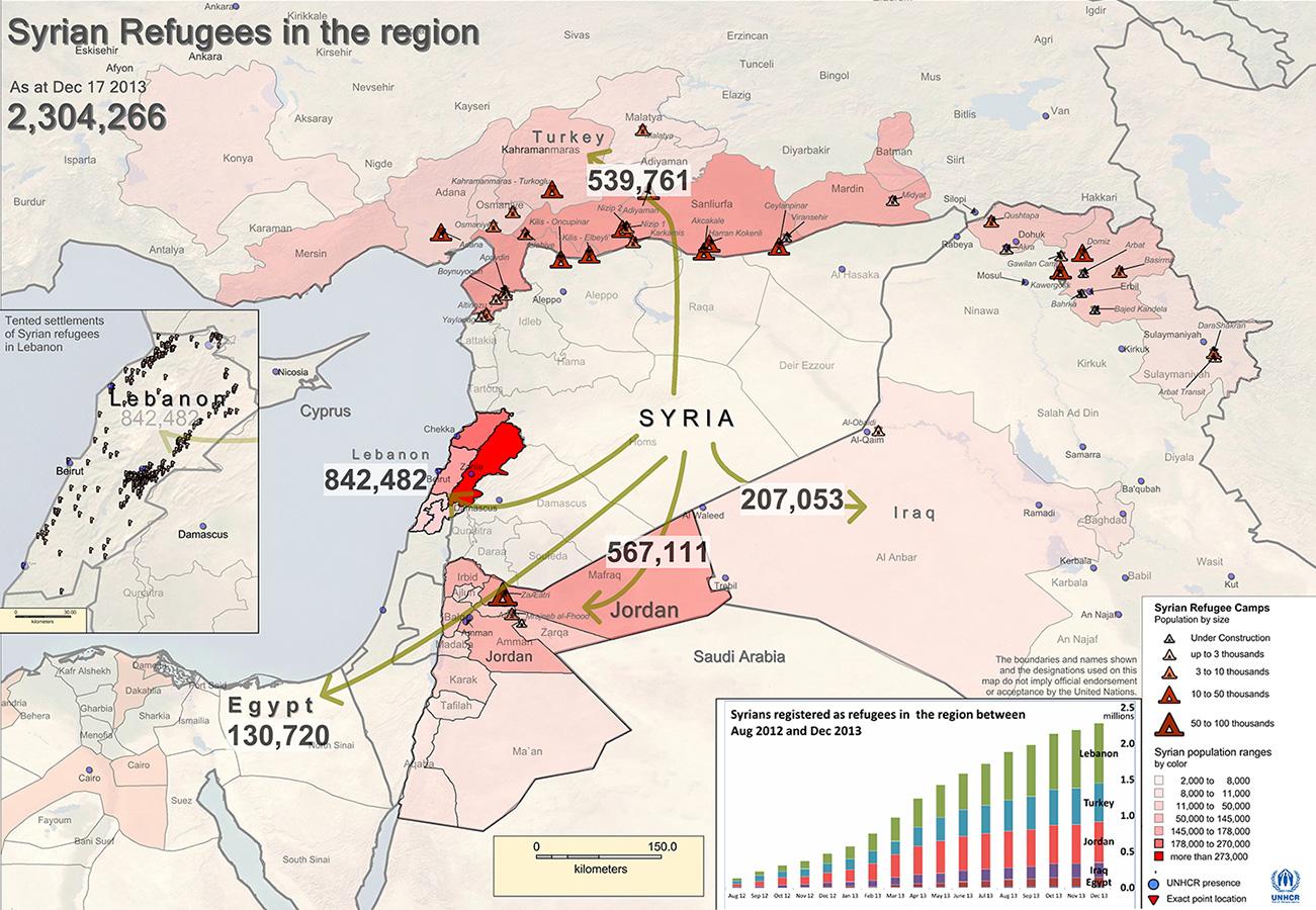Camps de réfugiés