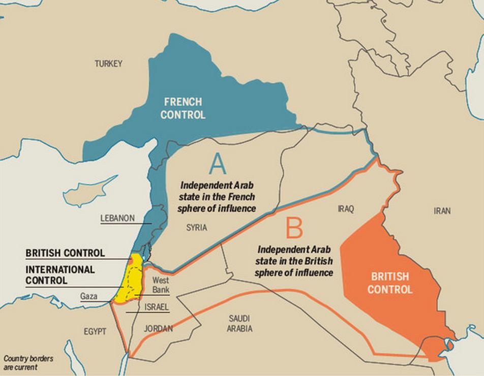 Le traité Sykes Picot