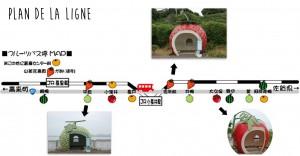 La ligne d'autobus aux abribus fruits et légumes