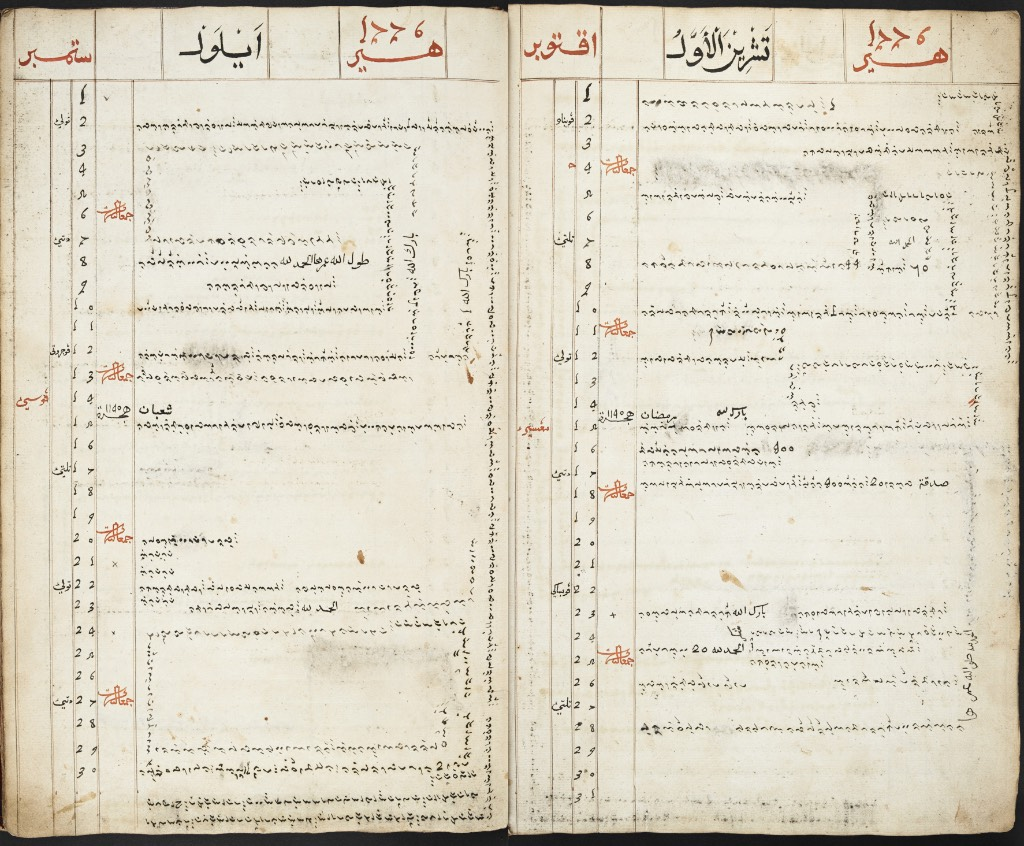 Journal bugis du Sultan Ahmad al-Salih Syamsuddin de Bone (1775-1812). British Library, Add. 12354, FF. 17V-18R.